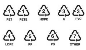 Símbolos para el plástico
